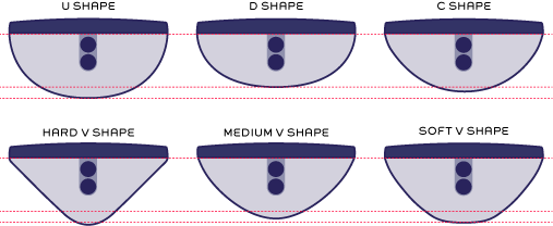 neck-shapes