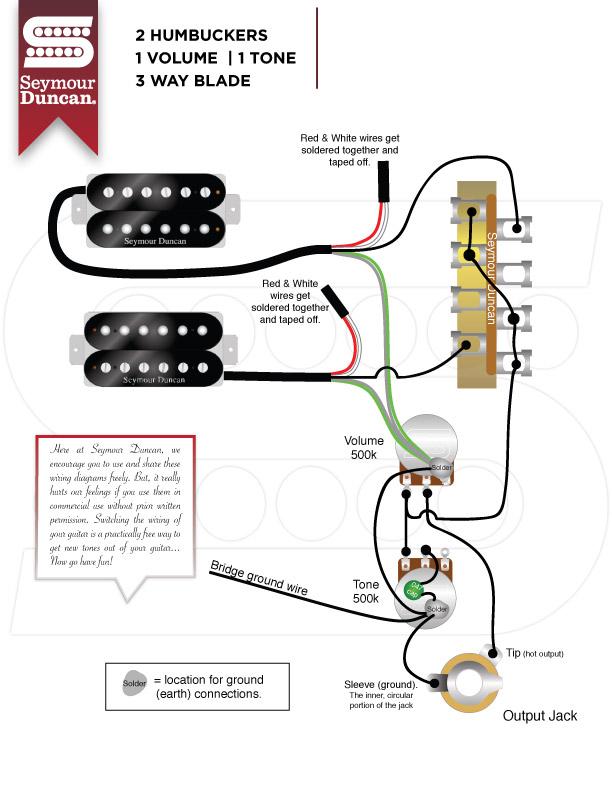 Guitar  E Specs  U2013 Guitarhacking